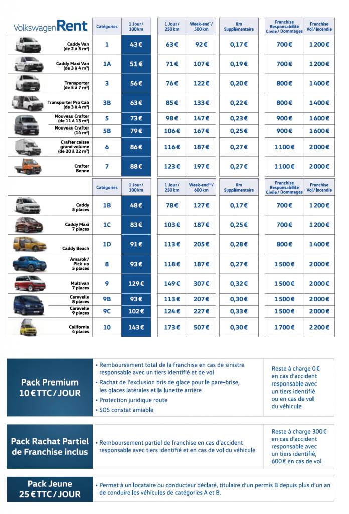 Volskwagen Rent utilitaires BYmyCAR