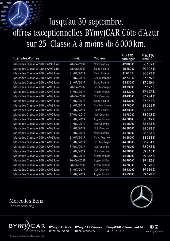 Offre Mercedes Classe A BYmyCAR